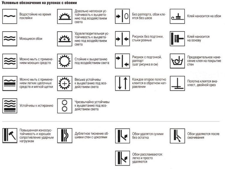 Значки на рулоне обоев